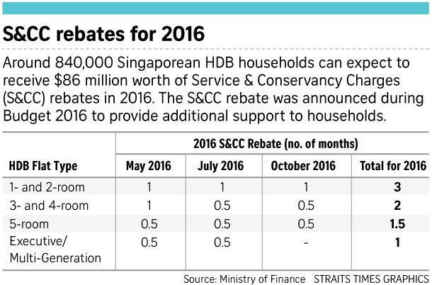 160430_hdb-scc-rebates-